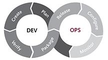 LMIS-AG-DevOps-Softwareentwicklung-Osnabrueck
