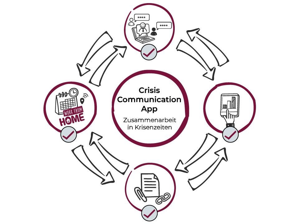 lmis-ag-gf-ms-crisis-communication-app